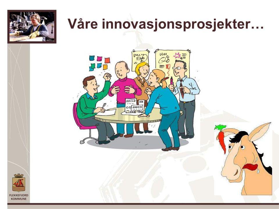 Våre innovasjonsprosjekter…