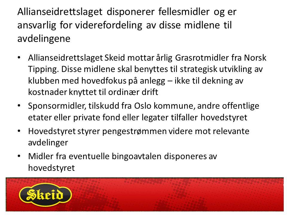 Allianseidrettslaget disponerer fellesmidler og er ansvarlig for viderefordeling av disse midlene til avdelingene Allianseidrettslaget Skeid mottar årlig Grasrotmidler fra Norsk Tipping.