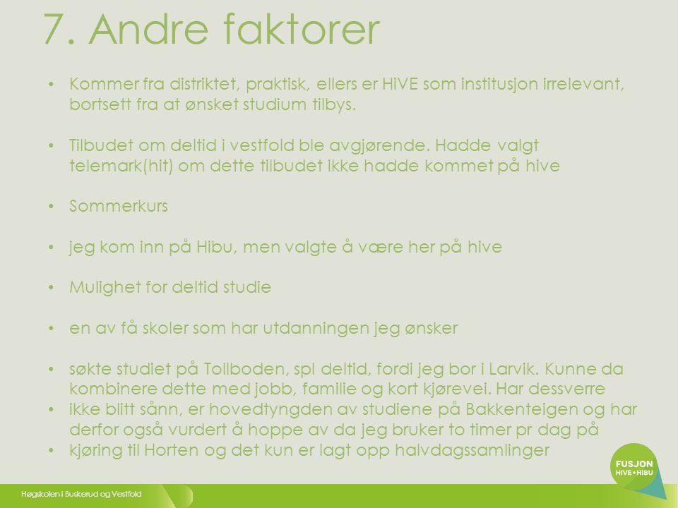 Høgskolen i Buskerud og Vestfold Mye familie i nærheten, grei vei til skolen, godt læringsmiljø og hørt mye fint om HiVe.