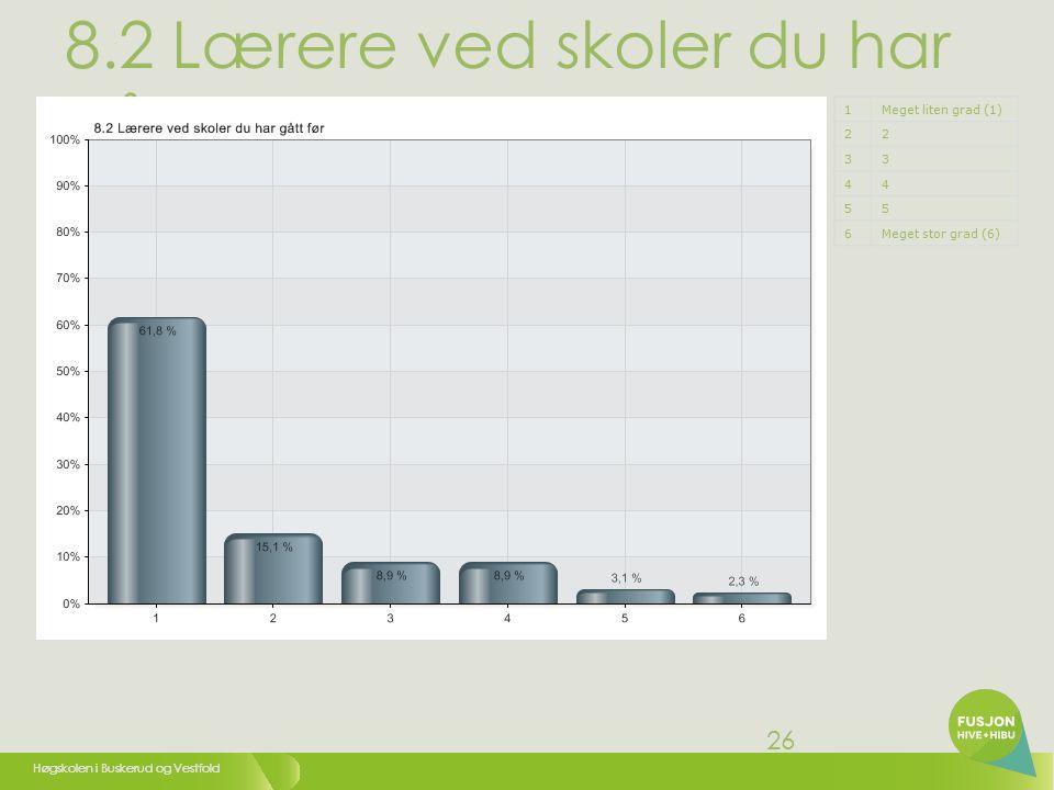 Høgskolen i Buskerud og Vestfold 27 8.3 Rådgiver på videregående 1Meget liten grad (1) 22 33 44 55 6Meget stor grad (6)
