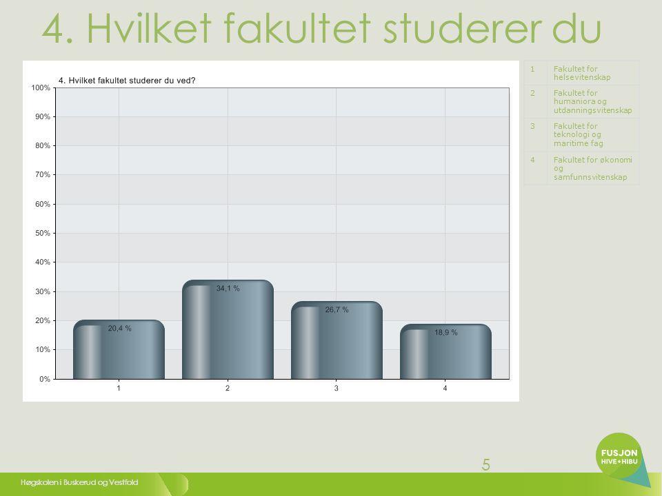 Høgskolen i Buskerud og Vestfold 6 5.Hvordan fikk du informasjon om Høgskolen i Vestfold.