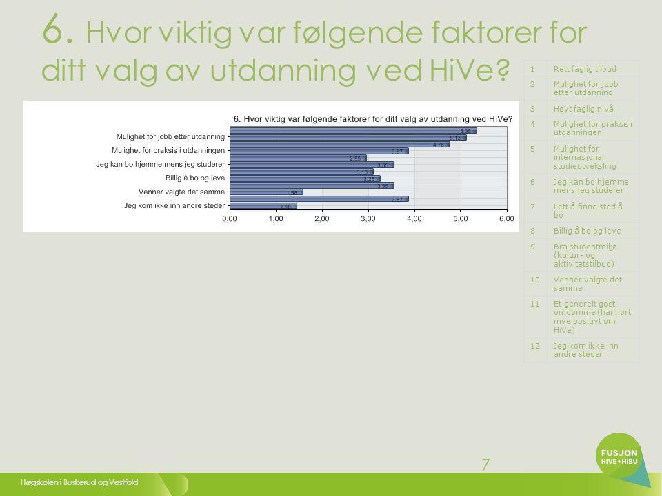 Høgskolen i Buskerud og Vestfold 8 6.1 Rett faglig tilbud 1Lite viktig (1) 22 33 44 55 6Veldig viktig (6)