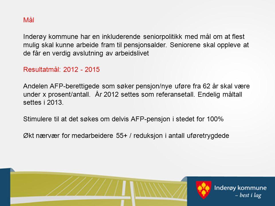 Mål Inderøy kommune har en inkluderende seniorpolitikk med mål om at flest mulig skal kunne arbeide fram til pensjonsalder.