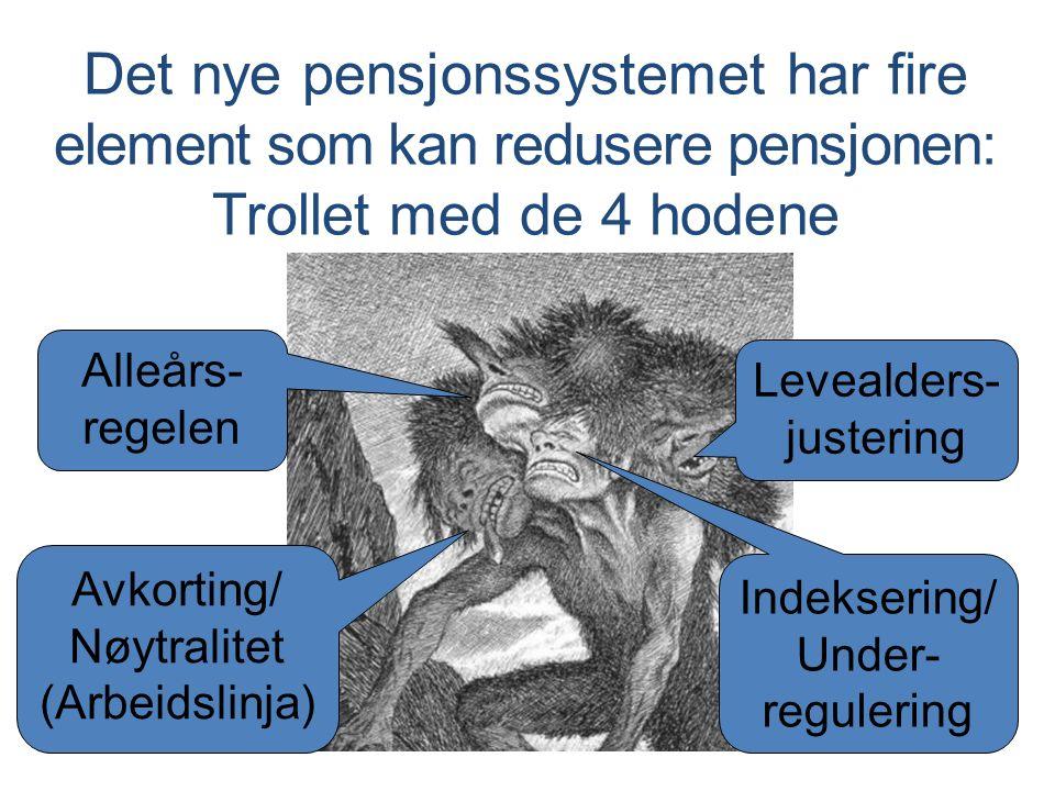Alleårs- regelen Det nye pensjonssystemet har fire element som kan redusere pensjonen: Trollet med de 4 hodene Avkorting/ Nøytralitet (Arbeidslinja) Indeksering/ Under- regulering Levealders- justering