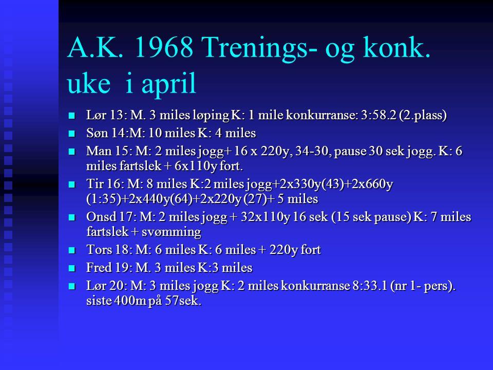 A.K. 1968 Trenings- og konk. uke i april Lør 13: M.