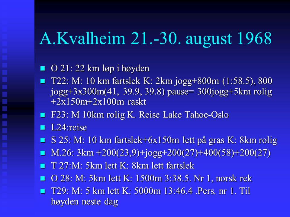 A.Kvalheim 21.-30.