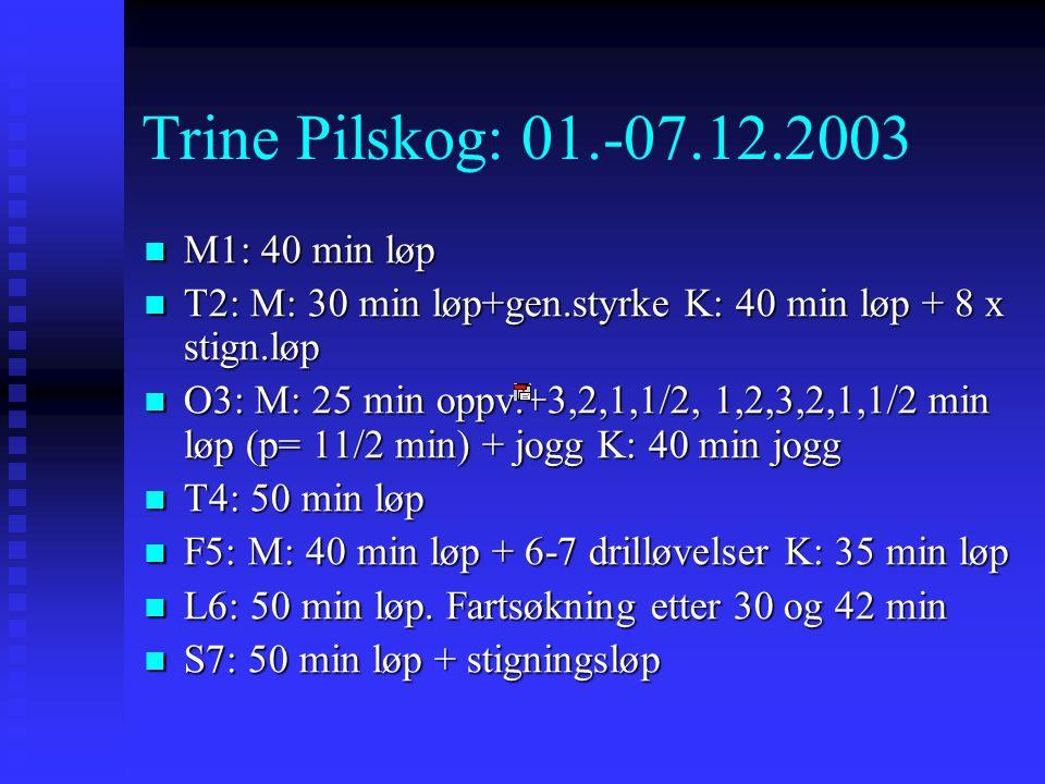Trine Pilskog: 01.-07.12.2003 M1: 40 min løp M1: 40 min løp T2: M: 30 min løp+gen.styrke K: 40 min løp + 8 x stign.løp T2: M: 30 min løp+gen.styrke K: 40 min løp + 8 x stign.løp O3: M: 25 min oppv.+3,2,1,1/2, 1,2,3,2,1,1/2 min løp (p= 11/2 min) + jogg K: 40 min jogg O3: M: 25 min oppv.+3,2,1,1/2, 1,2,3,2,1,1/2 min løp (p= 11/2 min) + jogg K: 40 min jogg T4: 50 min løp T4: 50 min løp F5: M: 40 min løp + 6-7 drilløvelser K: 35 min løp F5: M: 40 min løp + 6-7 drilløvelser K: 35 min løp L6: 50 min løp.