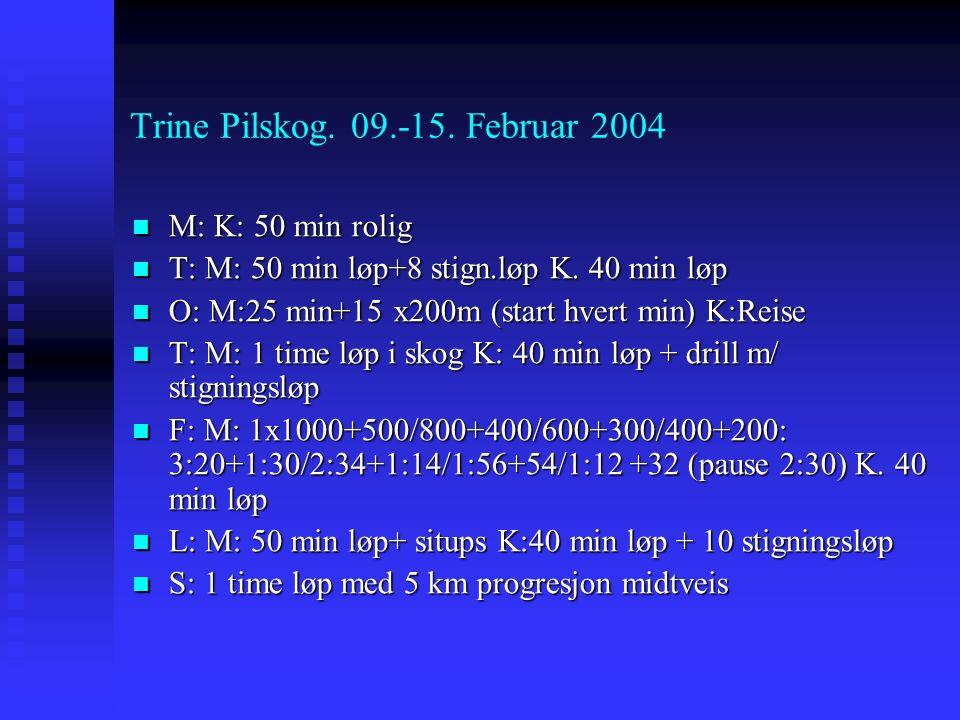 Trine Pilskog. 09.-15.