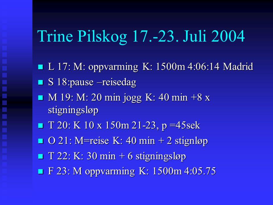 Trine Pilskog 17.-23.