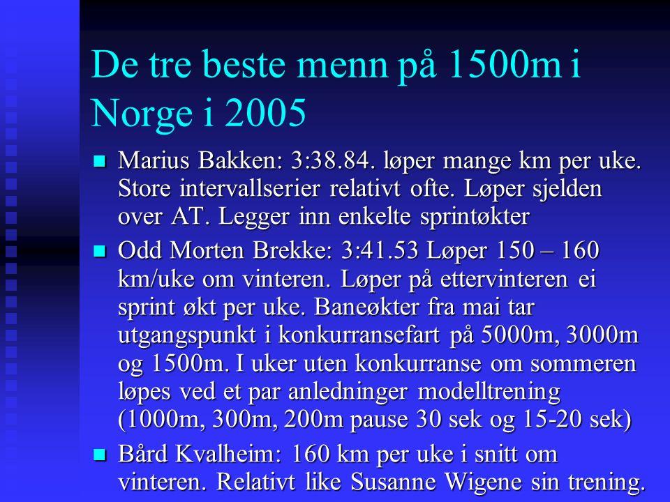 De tre beste menn på 1500m i Norge i 2005 Marius Bakken: 3:38.84.