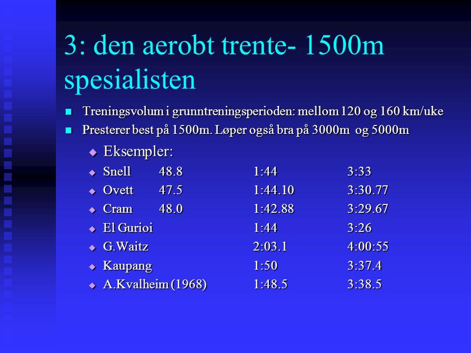 3: den aerobt trente- 1500m spesialisten Treningsvolum i grunntreningsperioden: mellom 120 og 160 km/uke Treningsvolum i grunntreningsperioden: mellom 120 og 160 km/uke Presterer best på 1500m.
