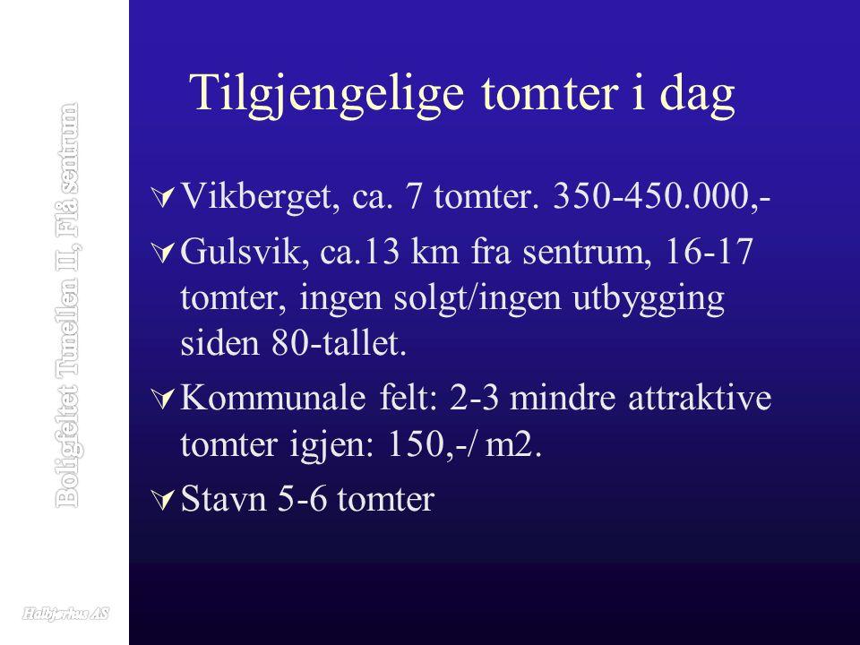 Tilgjengelige tomter i dag  Vikberget, ca.7 tomter.