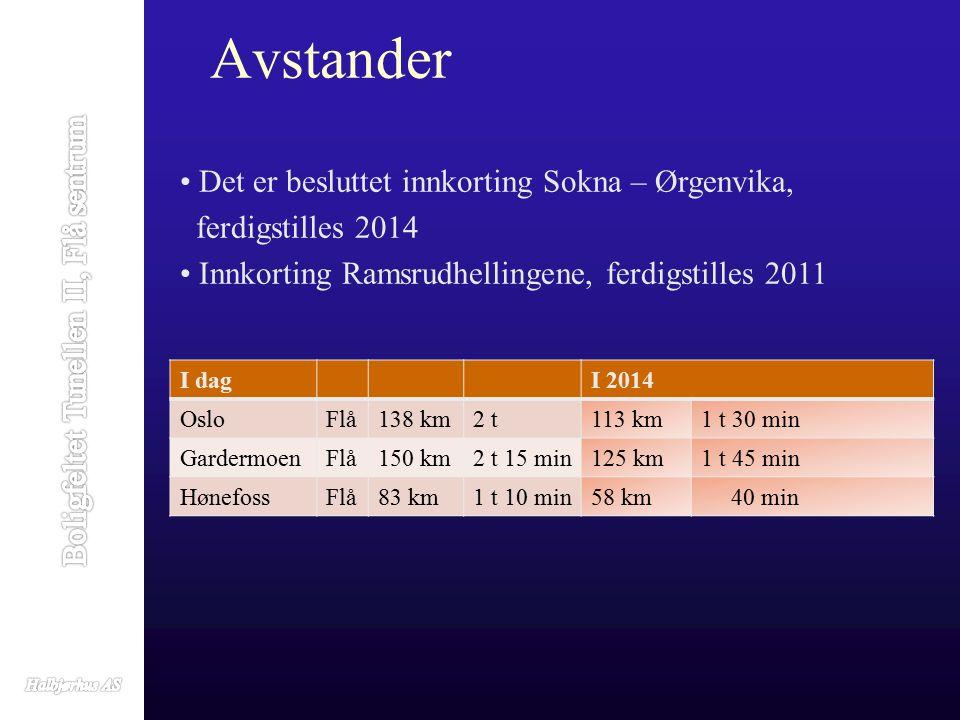 Avstander I dagI 2014 OsloFlå138 km2 t113 km1 t 30 min GardermoenFlå150 km2 t 15 min125 km1 t 45 min HønefossFlå83 km1 t 10 min58 km 40 min Det er besluttet innkorting Sokna – Ørgenvika, ferdigstilles 2014 Innkorting Ramsrudhellingene, ferdigstilles 2011
