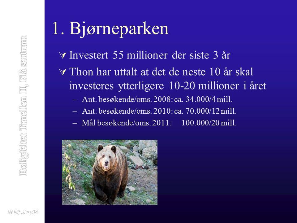 2.Bjørneparken Kjøpesenter  Åpnet 7.