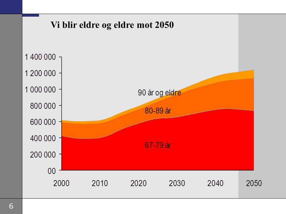 6 Vi blir eldre og eldre mot 2050