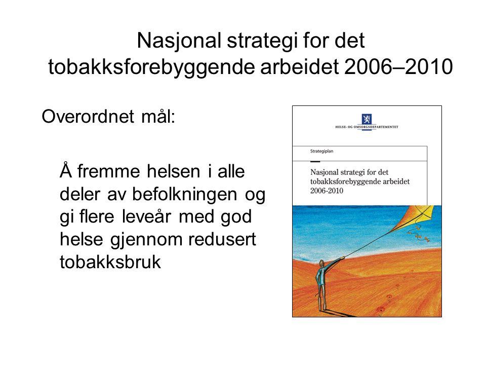 Nasjonal strategi for det tobakksforebyggende arbeidet 2006–2010 Overordnet mål: Å fremme helsen i alle deler av befolkningen og gi flere leveår med god helse gjennom redusert tobakksbruk