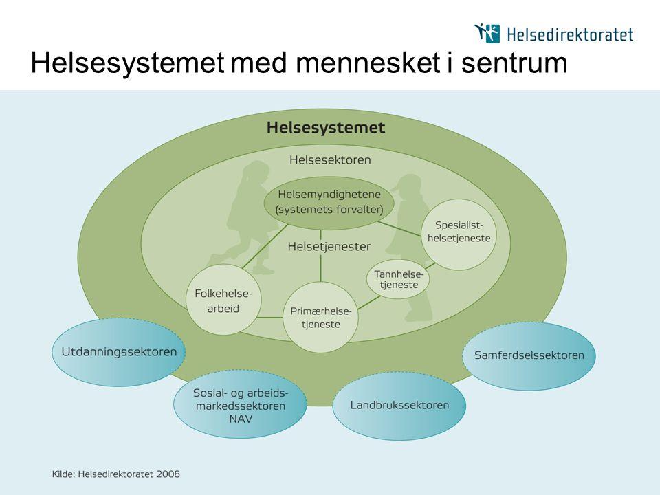 Helsesystemet med mennesket i sentrum