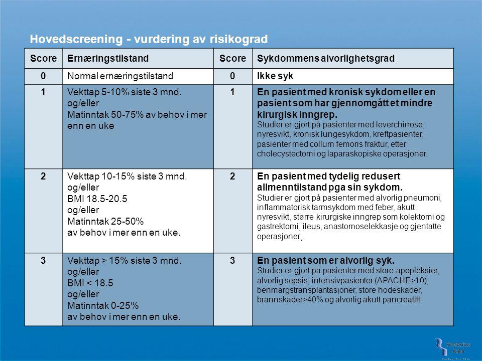 Hovedscreening - vurdering av risikograd ScoreErnæringstilstandScoreSykdommens alvorlighetsgrad 0Normal ernæringstilstand0Ikke syk 1Vekttap 5-10% siste 3 mnd.
