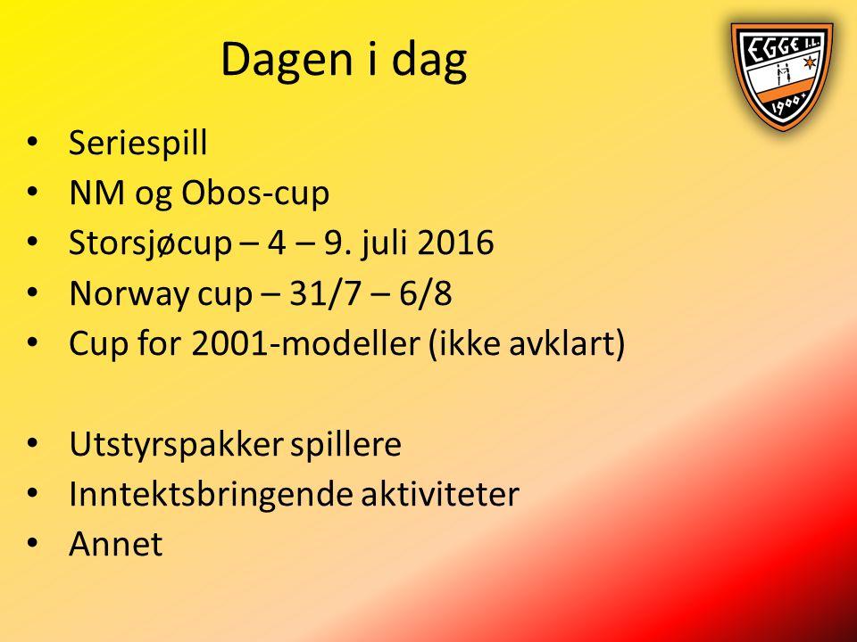 Dagen i dag Seriespill NM og Obos-cup Storsjøcup – 4 – 9.