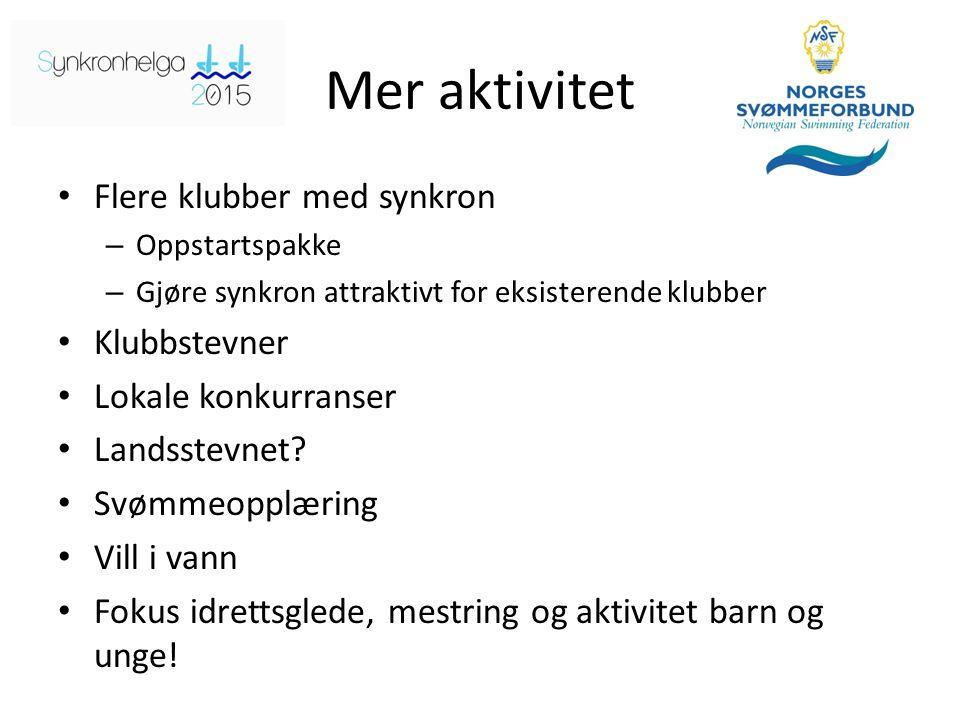 Mer aktivitet Flere klubber med synkron – Oppstartspakke – Gjøre synkron attraktivt for eksisterende klubber Klubbstevner Lokale konkurranser Landsstevnet.