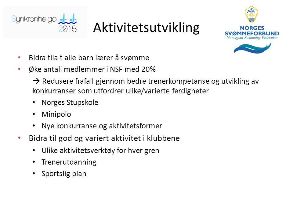 Organisasjonsutvikling Øke utbredelsen av svømmeidrettene  Øke antallet klubber som tilbyr flere grener – Ansatt i NSF som arbeider med utvikling av stup, vannpolo og synkron – Oppstartshjelp – Tett oppfølging av nye klubber Norsk svømming ledes av en tydelig og dyktig ledelse med god organisasjonsforståelse Skape velfungerende klubber Norsk svømming har trygge og forutsigbare økonomiske rammer Norsk svømming er en aktiv og troverdig samfunsaktør