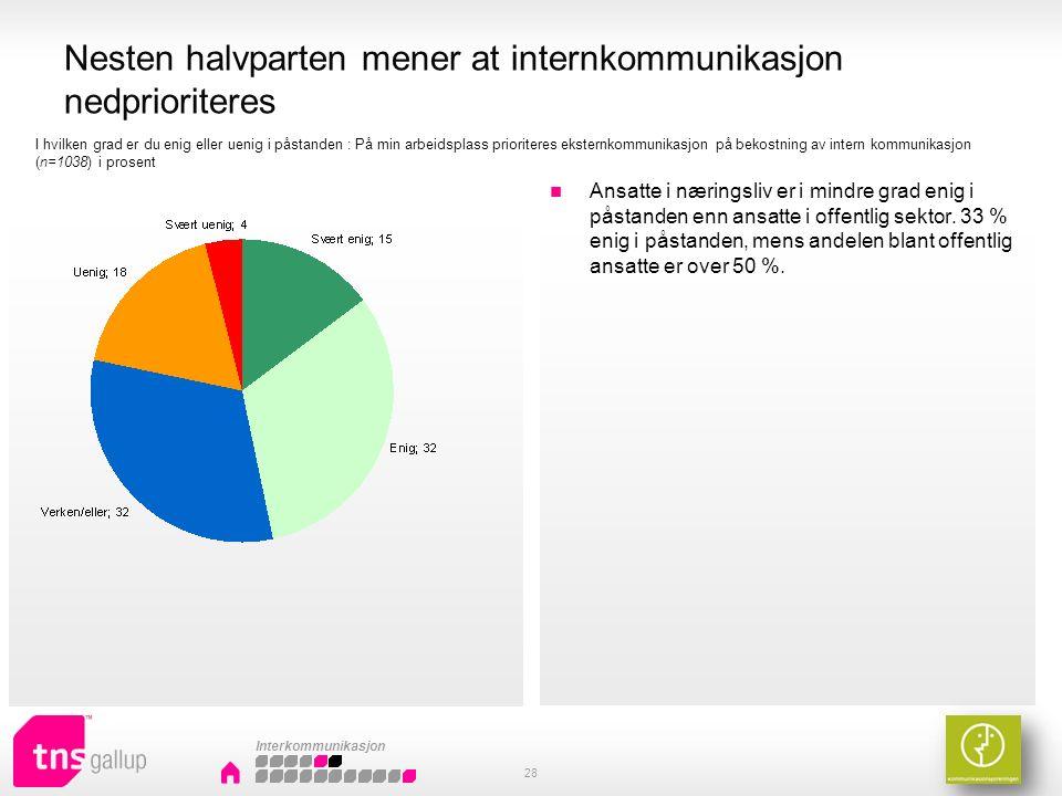 Nesten halvparten mener at internkommunikasjon nedprioriteres Ansatte i næringsliv er i mindre grad enig i påstanden enn ansatte i offentlig sektor.