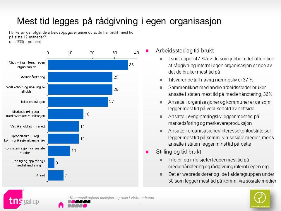 Medlemmene representerer store arbeidsplasser 40 Hvor mange ansatte er det totalt i din virksomhet.