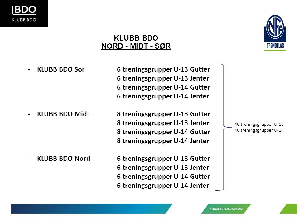 KLUBB BDO NORD - MIDT - SØR -KLUBB BDO Sør6 treningsgrupper U-13 Gutter 6 treningsgrupper U-13 Jenter 6 treningsgrupper U-14 Gutter 6 treningsgrupper U-14 Jenter -KLUBB BDO Midt8 treningsgrupper U-13 Gutter 8 treningsgrupper U-13 Jenter 8 treningsgrupper U-14 Gutter 8 treningsgrupper U-14 Jenter -KLUBB BDO Nord6 treningsgrupper U-13 Gutter 6 treningsgrupper U-13 Jenter 6 treningsgrupper U-14 Gutter 6 treningsgrupper U-14 Jenter 40 treningsgrupper U-13 40 treningsgrupper U-14