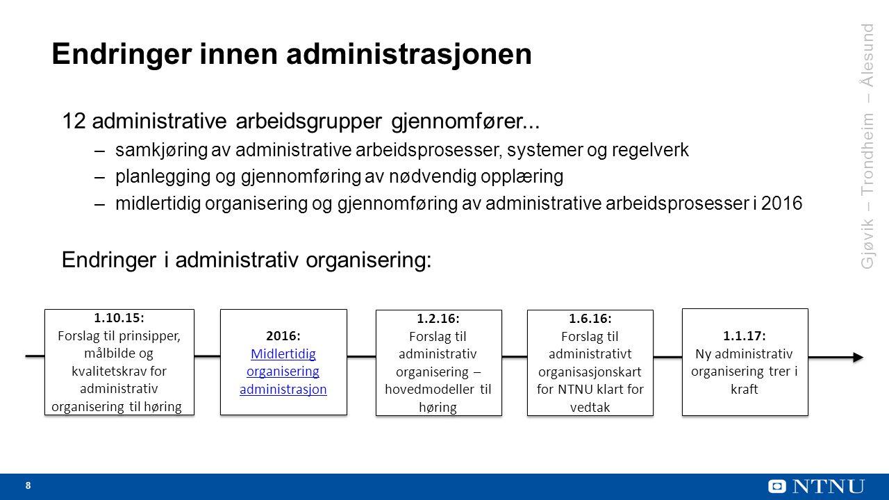 8 Endringer innen administrasjonen 12 administrative arbeidsgrupper gjennomfører...