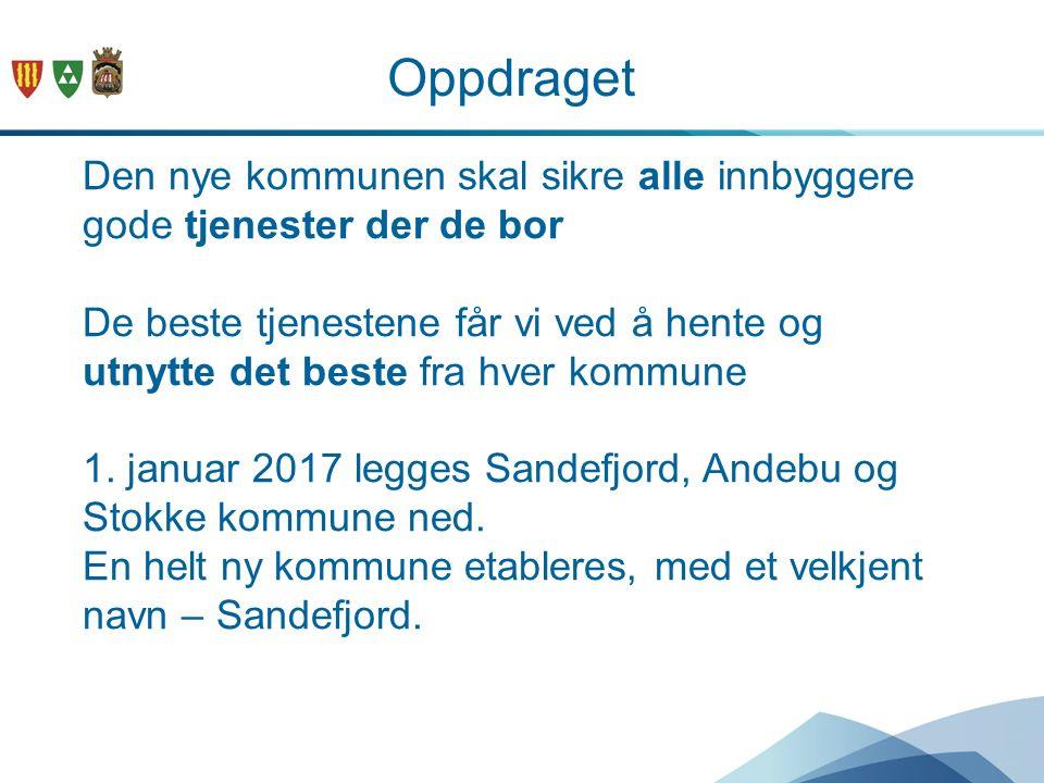 Nye Sandefjord Grunnlag for endring og forbedring Krav om effektiviserings- gevinst Det beste fra de tre