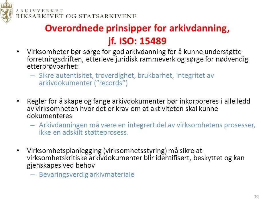 Overordnede prinsipper for arkivdanning, jf.