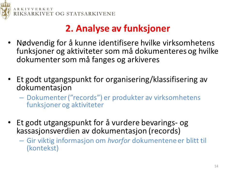 2. Analyse av funksjoner Nødvendig for å kunne identifisere hvilke virksomhetens funksjoner og aktiviteter som må dokumenteres og hvilke dokumenter so