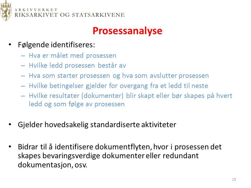 Prosessanalyse Følgende identifiseres: – Hva er målet med prosessen – Hvilke ledd prosessen består av – Hva som starter prosessen og hva som avslutter prosessen – Hvilke betingelser gjelder for overgang fra et ledd til neste – Hvilke resultater (dokumenter) blir skapt eller bør skapes på hvert ledd og som følge av prosessen Gjelder hovedsakelig standardiserte aktiviteter Bidrar til å identifisere dokumentflyten, hvor i prosessen det skapes bevaringsverdige dokumenter eller redundant dokumentasjon, osv.