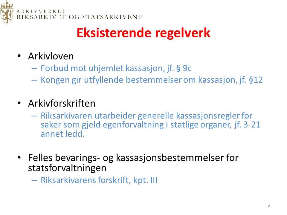Eksisterende regelverk Arkivloven – Forbud mot uhjemlet kassasjon, jf.