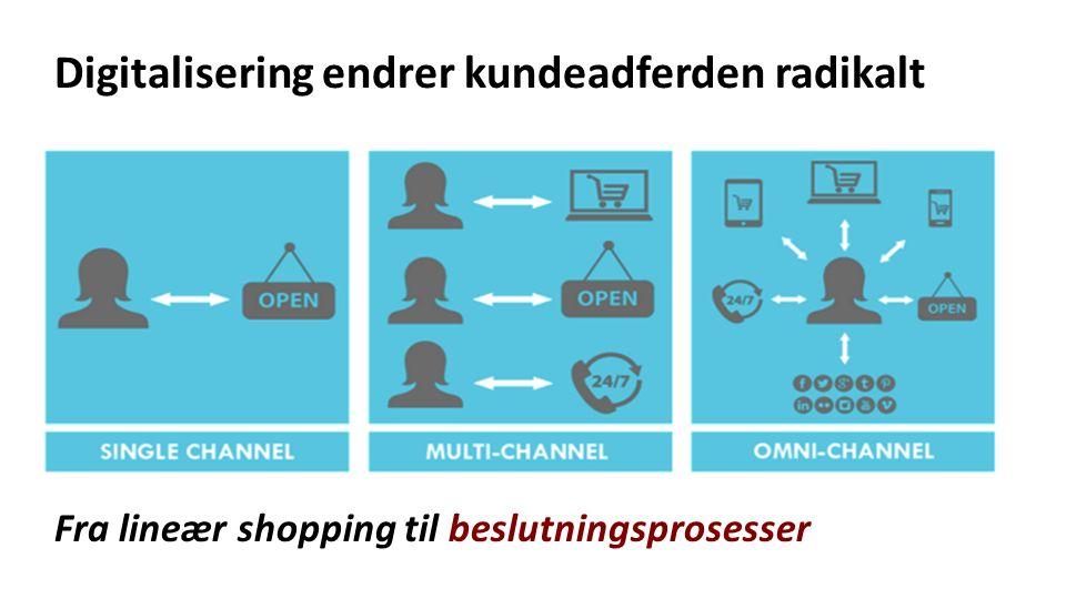 Digitalisering endrer kundeadferden radikalt Fra lineær shopping til beslutningsprosesser