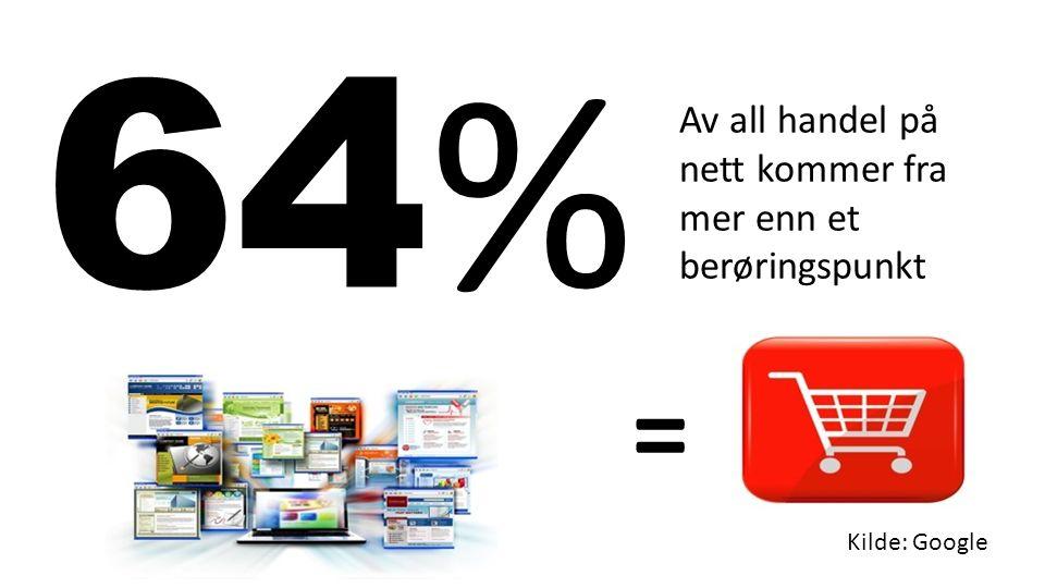 64 % Av all handel på nett kommer fra mer enn et berøringspunkt = Kilde: Google