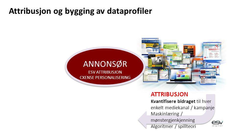 ATTRIBUSJON Kvantifisere bidraget til hver enkelt mediekanal / kampanje Maskinlæring / mønstergjenkjenning Algoritmer / spillteori ANNONSØR ESV ATTRIBUSJON CXENSE PERSONALISERING ANNONSØR ESV ATTRIBUSJON CXENSE PERSONALISERING Attribusjon og bygging av dataprofiler