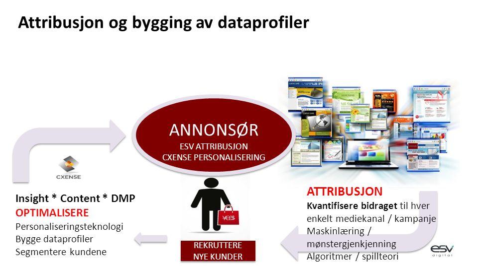 ATTRIBUSJON Kvantifisere bidraget til hver enkelt mediekanal / kampanje Maskinlæring / mønstergjenkjenning Algoritmer / spillteori Insight * Content * DMP OPTIMALISERE Personaliseringsteknologi Bygge dataprofiler Segmentere kundene REKRUTTERE NYE KUNDER ANNONSØR ESV ATTRIBUSJON CXENSE PERSONALISERING ANNONSØR ESV ATTRIBUSJON CXENSE PERSONALISERING Attribusjon og bygging av dataprofiler