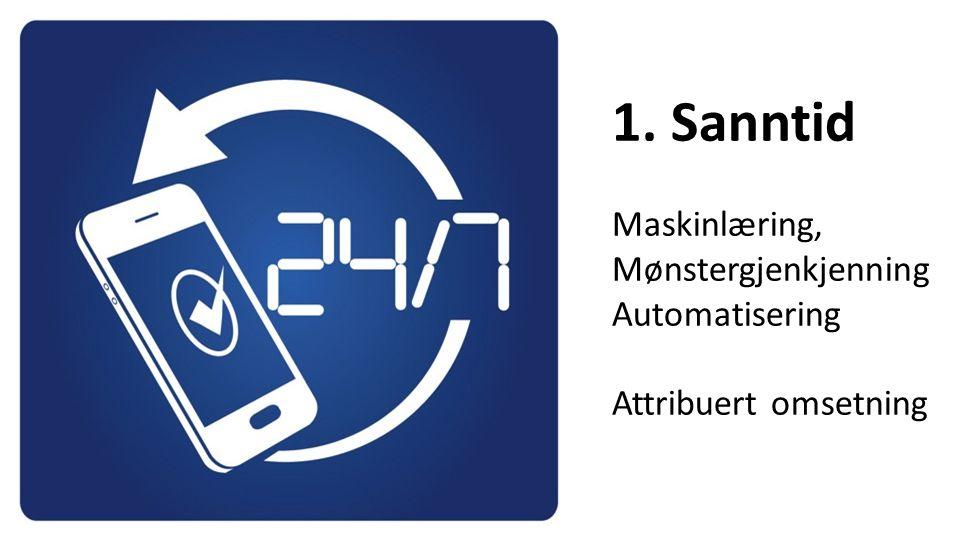 1. Sanntid Maskinlæring, Mønstergjenkjenning Automatisering Attribuert omsetning