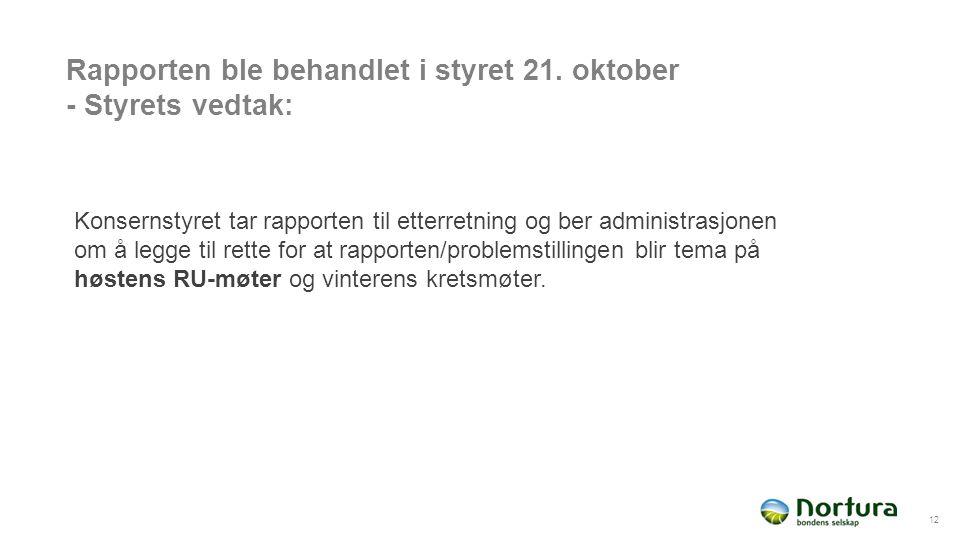 Rapporten ble behandlet i styret 21. oktober - Styrets vedtak: 12 Konsernstyret tar rapporten til etterretning og ber administrasjonen om å legge til