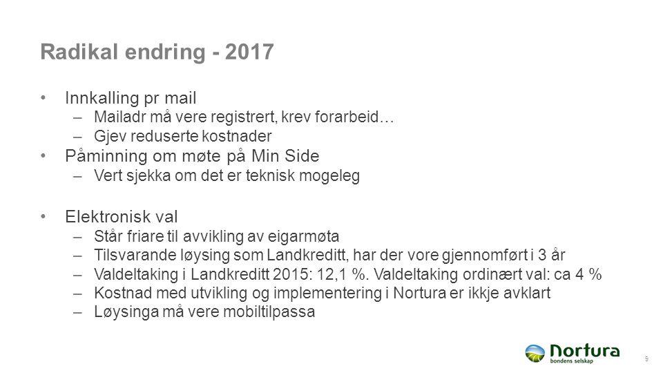 Radikal endring - 2017 Innkalling pr mail –Mailadr må vere registrert, krev forarbeid… –Gjev reduserte kostnader Påminning om møte på Min Side –Vert s