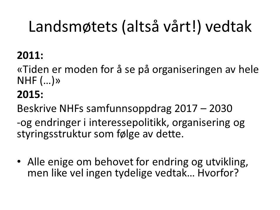 Landsmøtets (altså vårt!) vedtak 2011: «Tiden er moden for å se på organiseringen av hele NHF (…)» 2015: Beskrive NHFs samfunnsoppdrag 2017 – 2030 -og endringer i interessepolitikk, organisering og styringsstruktur som følge av dette.