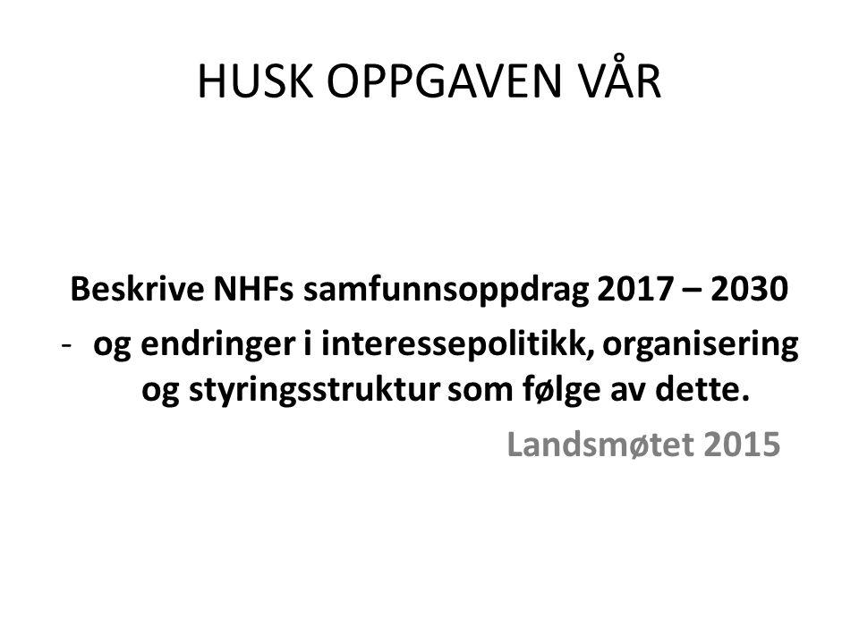 HUSK OPPGAVEN VÅR Beskrive NHFs samfunnsoppdrag 2017 – 2030 -og endringer i interessepolitikk, organisering og styringsstruktur som følge av dette.