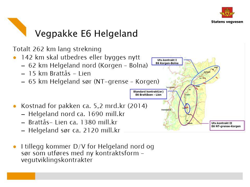 Vegpakke E6 Helgeland Totalt 262 km lang strekning ● 142 km skal utbedres eller bygges nytt – 62 km Helgeland nord (Korgen – Bolna) – 15 km Brattås - Lien – 65 km Helgeland sør (NT-grense – Korgen) ● Kostnad for pakken ca.