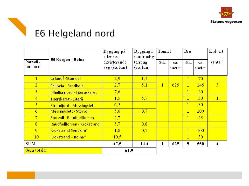 E6 Helgeland nord