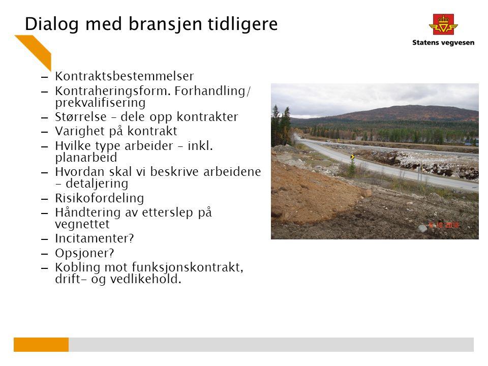 Dialog med bransjen tidligere – Kontraktsbestemmelser – Kontraheringsform.