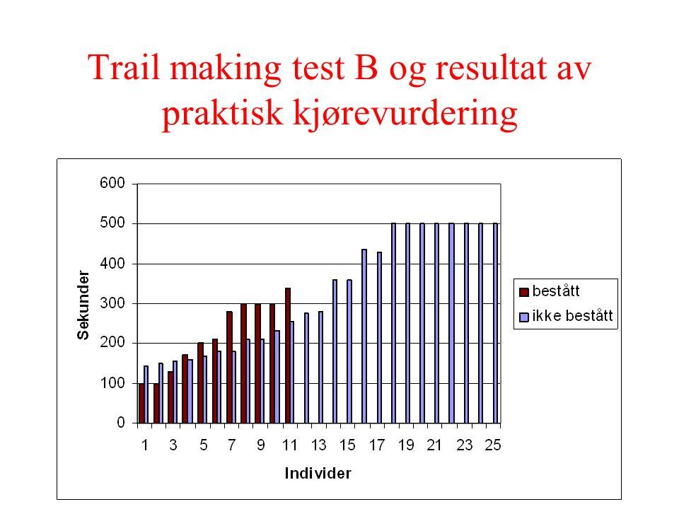 PsykIT 23. november 2010 Trail making test B og resultat av praktisk kjørevurdering