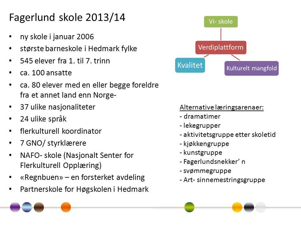 Fagerlund skole 2013/14 ny skole i januar 2006 største barneskole i Hedmark fylke 545 elever fra 1.