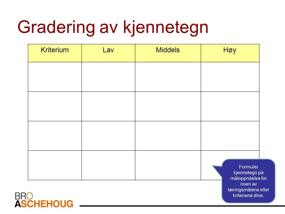 27 Gradering av kjennetegn KriteriumLavMiddelsHøy