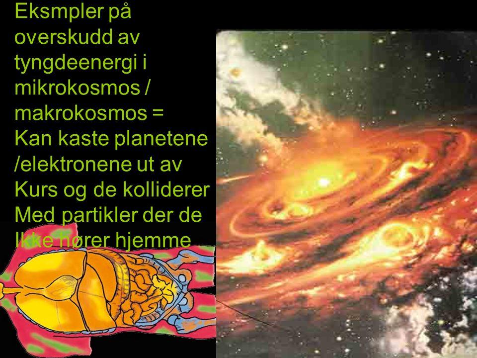 Eksmpler på overskudd av tyngdeenergi i mikrokosmos / makrokosmos = Kan kaste planetene /elektronene ut av Kurs og de kolliderer Med partikler der de Ikke hører hjemme
